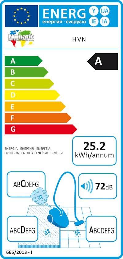 Numatic Hetty Next energielabel