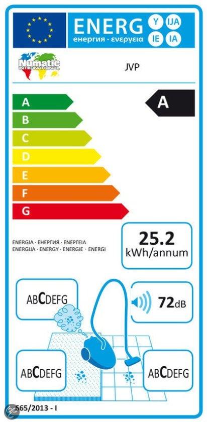 Numatic James Eco stofzuiger energielabel