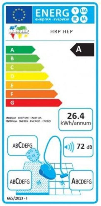 henry plus eco energielabel