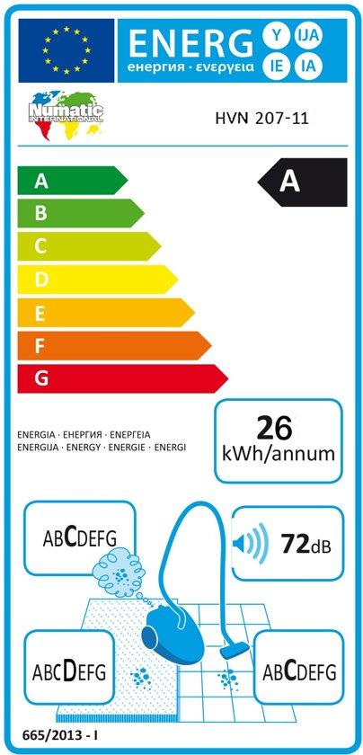 numatic henry parquet energielabel
